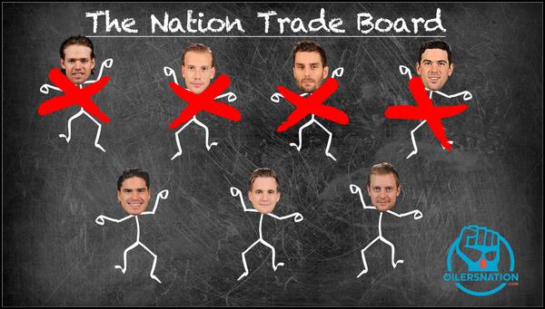 NationTradeBoard