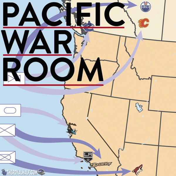 PacificWarRoom