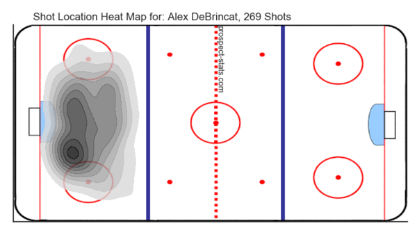 Alex DeBrincat Shot Heat Map