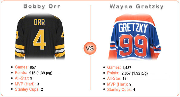 Orr4_vs_Gretzky99_Head-2-Head_Graphic_Flat_595px