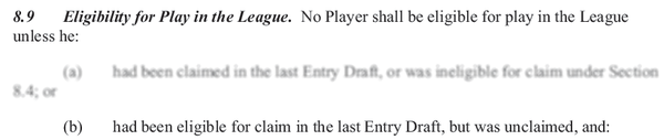 Eligibility to play in the league (Blurred)