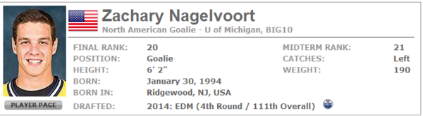 nagelvoort player card
