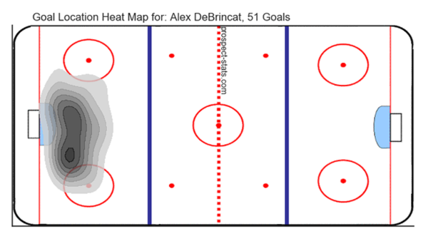 Alex DeBrincat Goal Heat Map