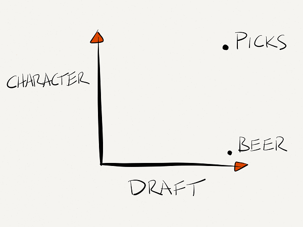 It's all about draft selection.