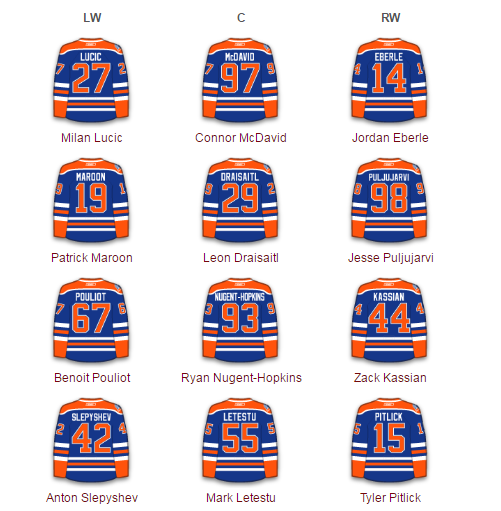 oilers forwards