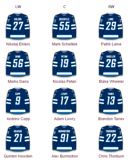 jets-forwards-nov20