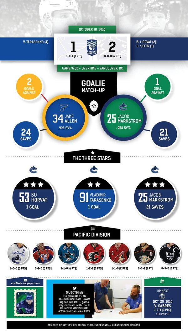 game at a glance 3