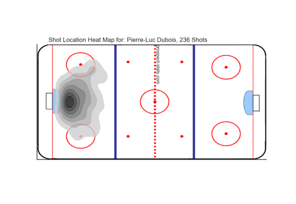 Pierre-Luc Dubois Shot Heat Map