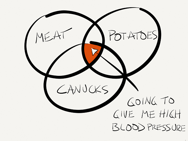 The Canucks are giving me high blood pressure.