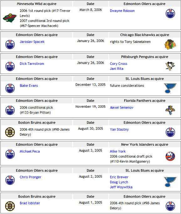 pronger trade