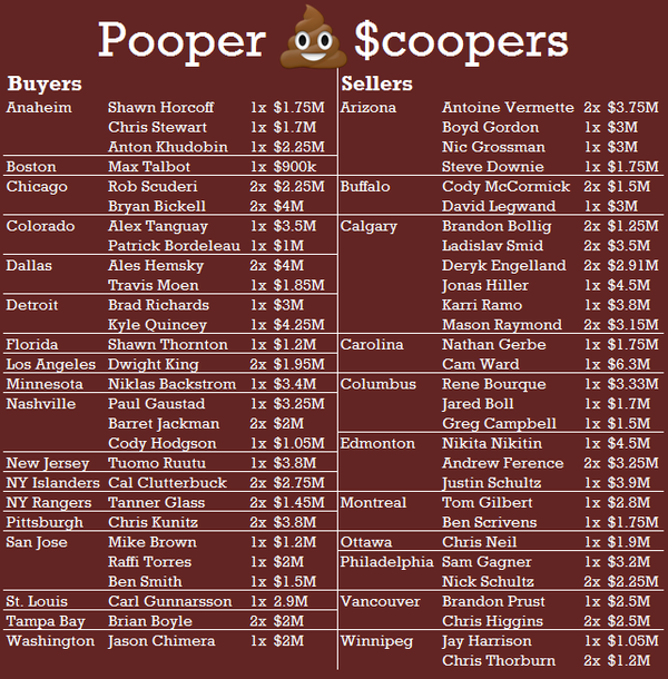 pooperscoopers