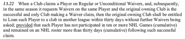 CBA 13.22 Waivers and re-waivers