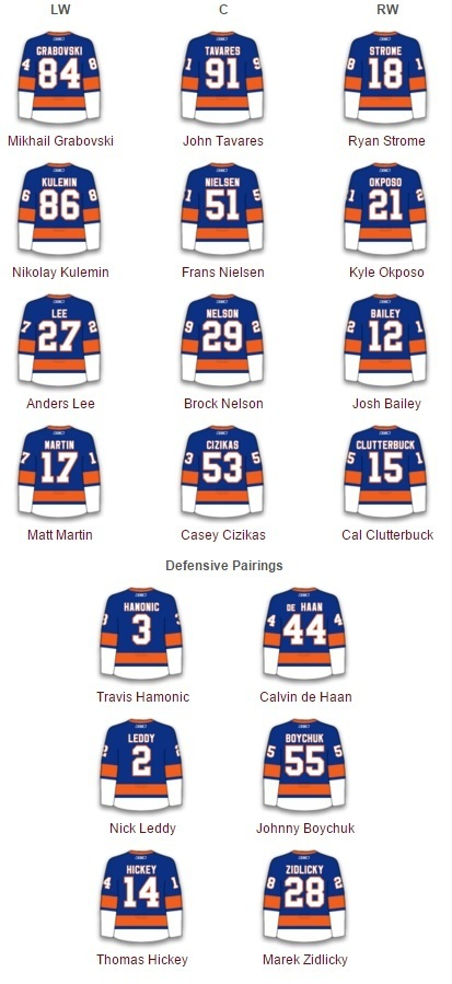 2.7.16 NYI lines