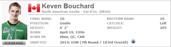 bouchard player card