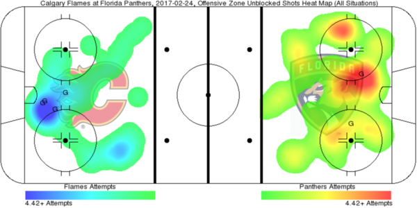 flames vs panthers heat map