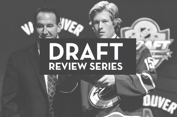 Draft Review - 2015
